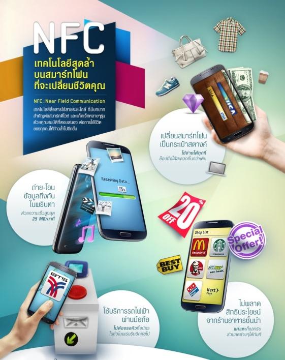 NFC-คืออะไร-ใช้งานยังไง-มือถือเรามีมั้ย-8